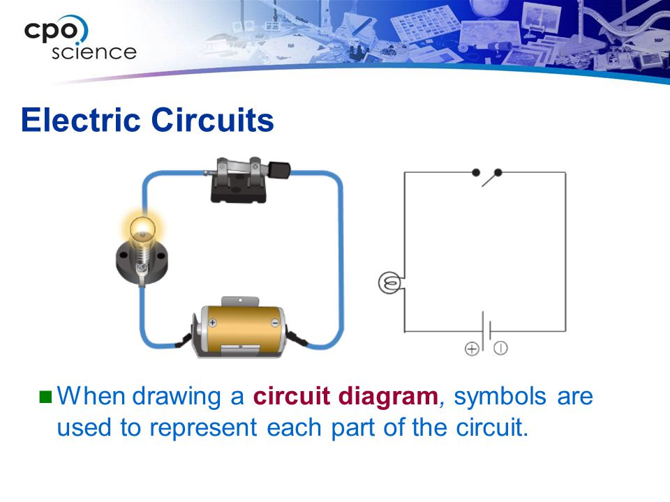 Electric Circuits When drawing a circuit diagram, symbols are used to represent each part of the circuit.