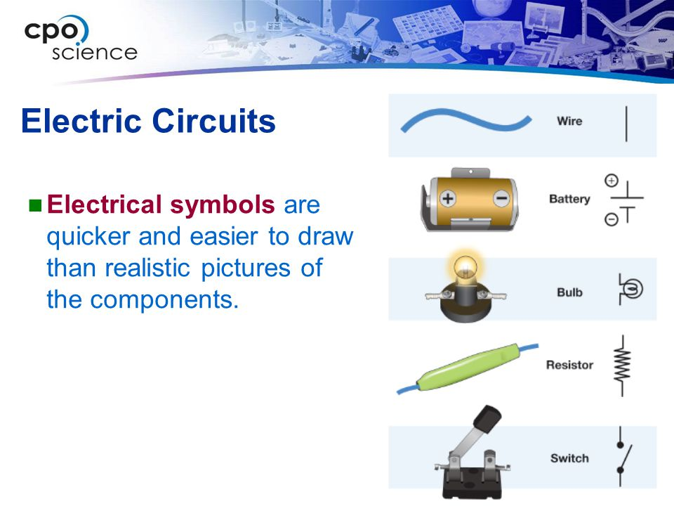 Electric Circuits Electrical symbols are quicker and easier to draw than realistic pictures of the components.