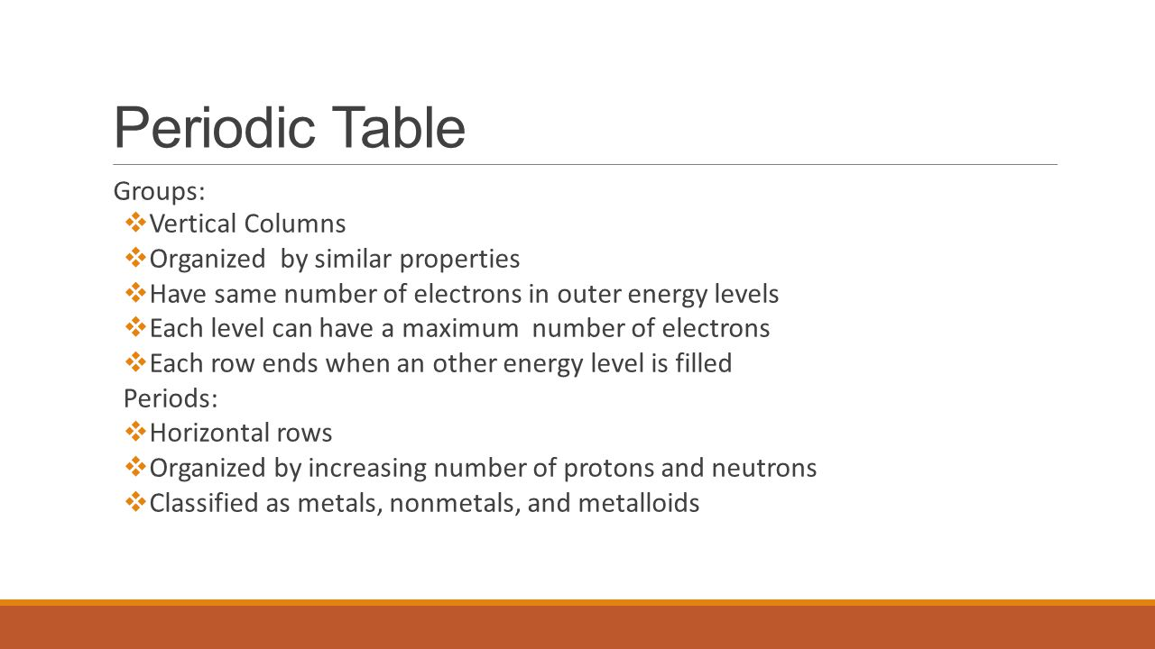 Atoms and the periodic table ppt download 11 periodic gamestrikefo Choice Image