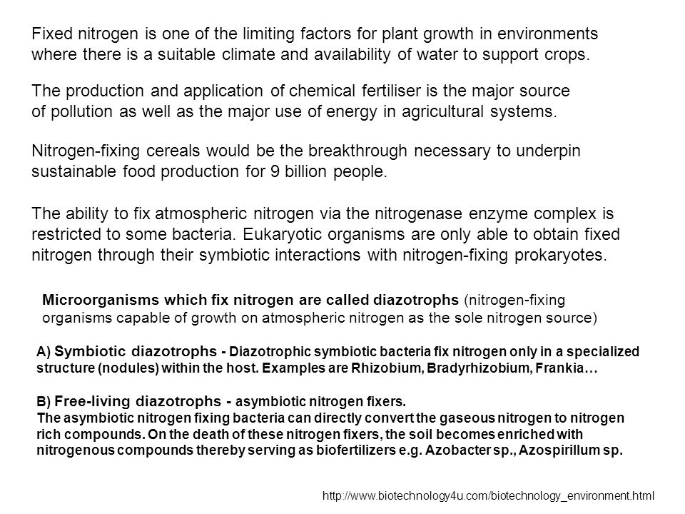 Fixed nitrogen is one of the limiting factors for plant growth in environments where there is a suitable climate and availability of water to support crops.