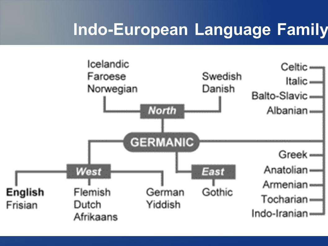 English language family