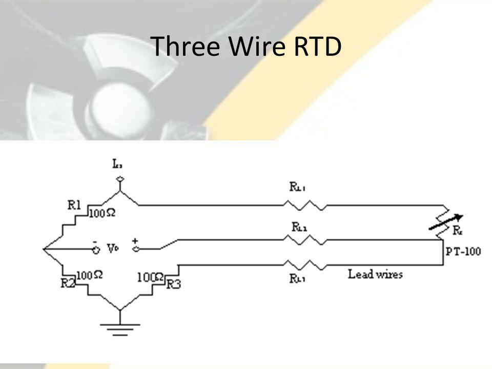 Dimarzio Super Distortion Wiring - Merzie.net