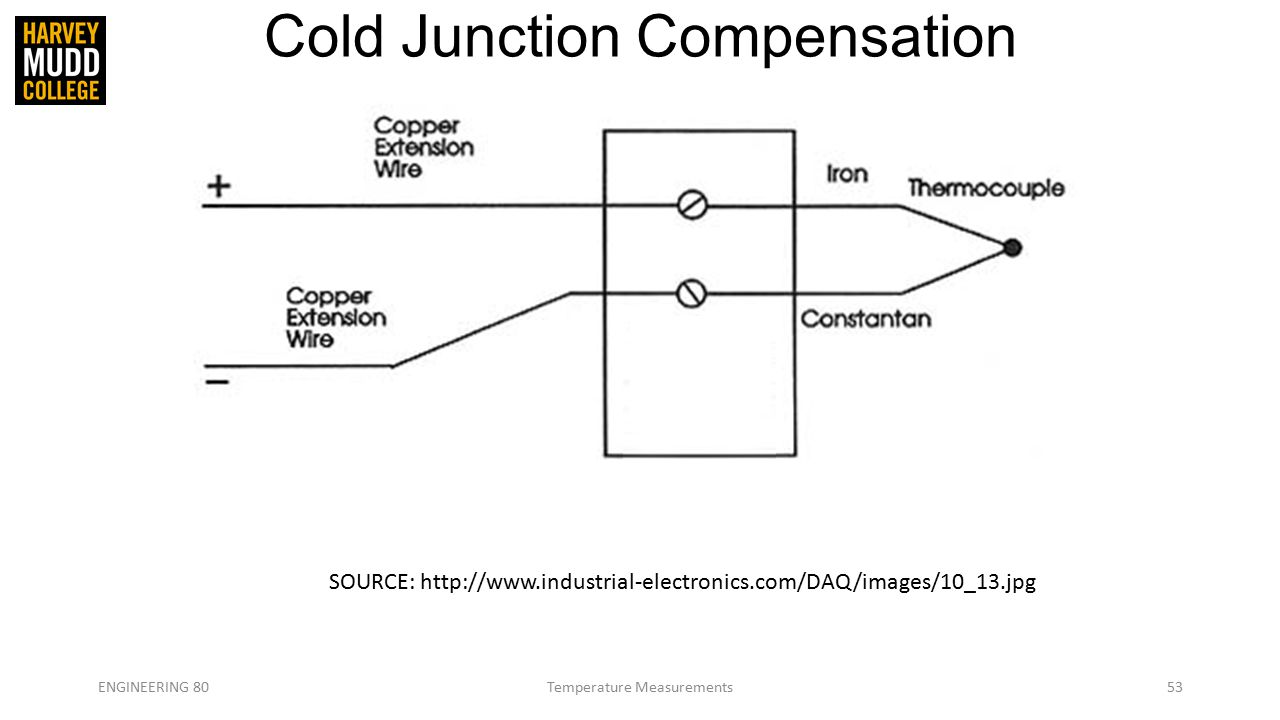 Cjcb Cold Junction Holidays Thermocouple Typek Amplifier Electronicslab Engineering 80 Spr