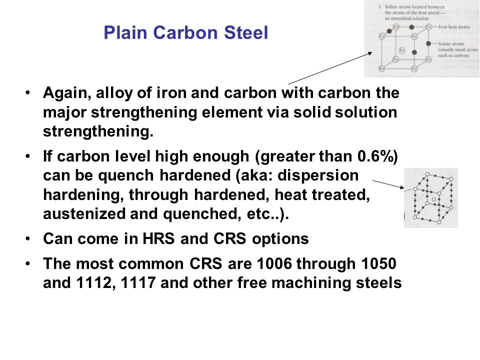 Plain Carbon Steel Slab : Chapter carbon and alloy steels ppt video online