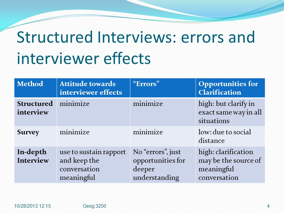 the methods used in making an interview or survey Some surveys use what's known as nonprobability samples, where respondents   good interviewer techniques should be stressed, such as how to make initial.