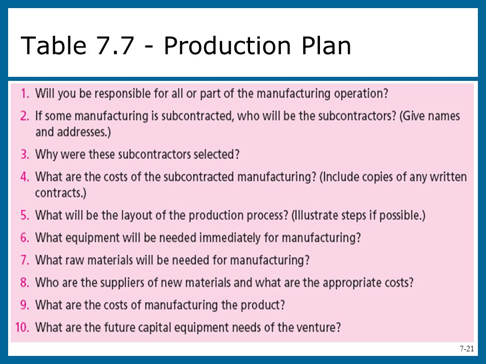 Table Production Plan