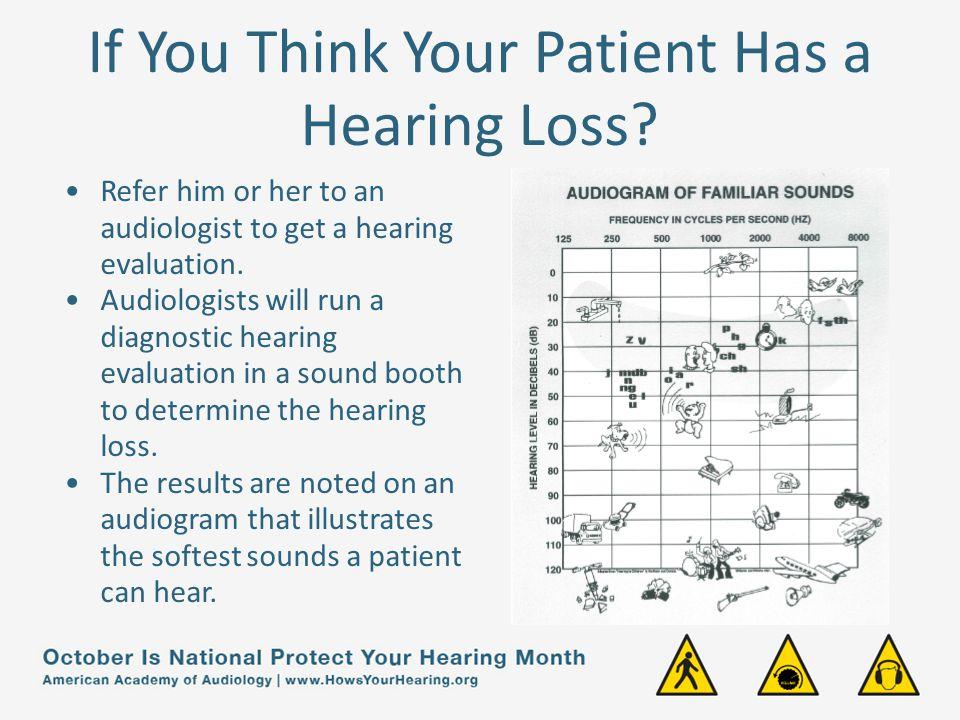If You Think Your Patient Has a Hearing Loss