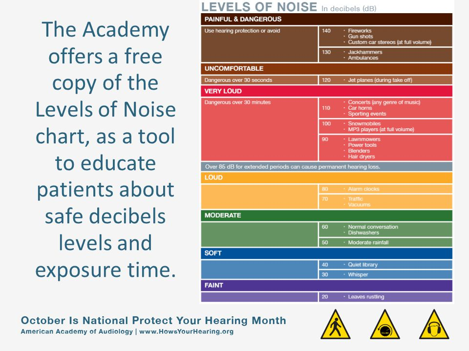 The Academy offers a free copy of the Levels of Noise chart, as a tool to educate patients about safe decibels levels and exposure time.
