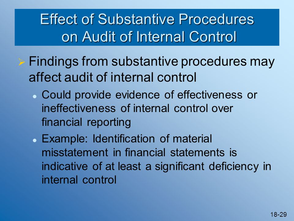Poor Internal Control Tests Hurt Financial Statement Audits
