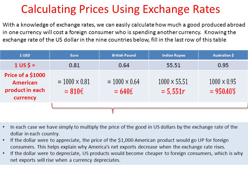Introduction To Exchange Rates Ppt Video Online Download