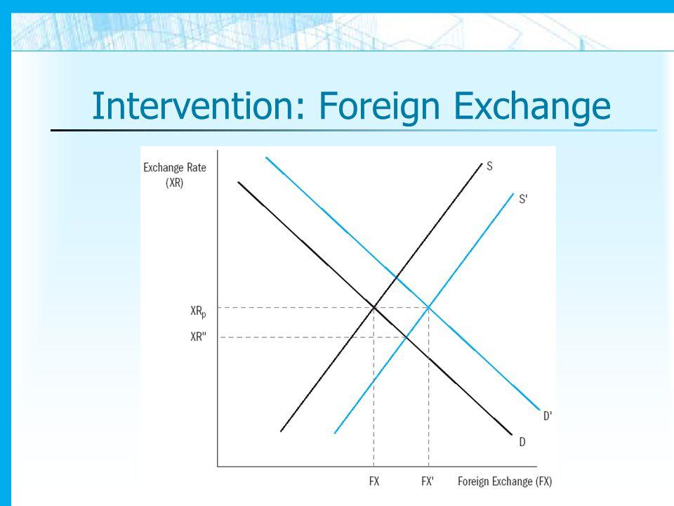 types of foreign exchange market pdf