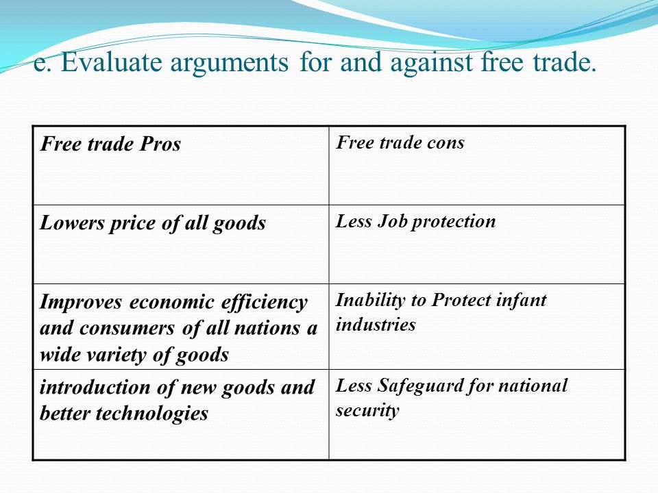 pros and cons of free trade The main of advantage of free trade is lower prices for consumers, while a disadvantage is that domestic firms often find it difficult to compete with large international firms the issue of free trade is very divisive, because those on each side of the debate offer compelling reasons for supporting.