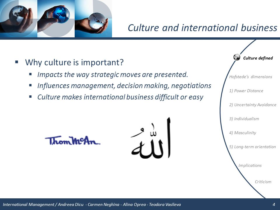hofstede cultural differences in international