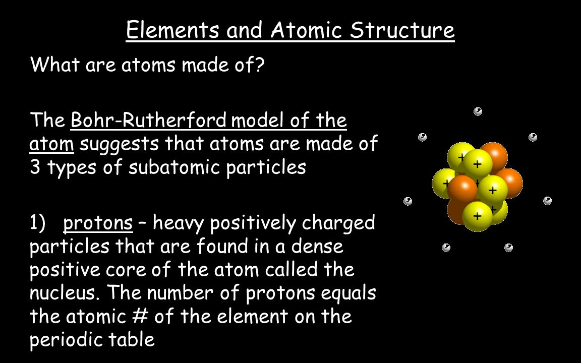 atomic structure assignment Home → atomic structure – an element is defined as a substance which cannot be decomposed into other substances the smallest particle of an element which takes part in chemical reaction is known as atom.