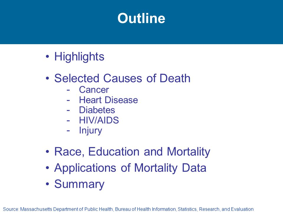Outline Highlights Selected Causes of Death