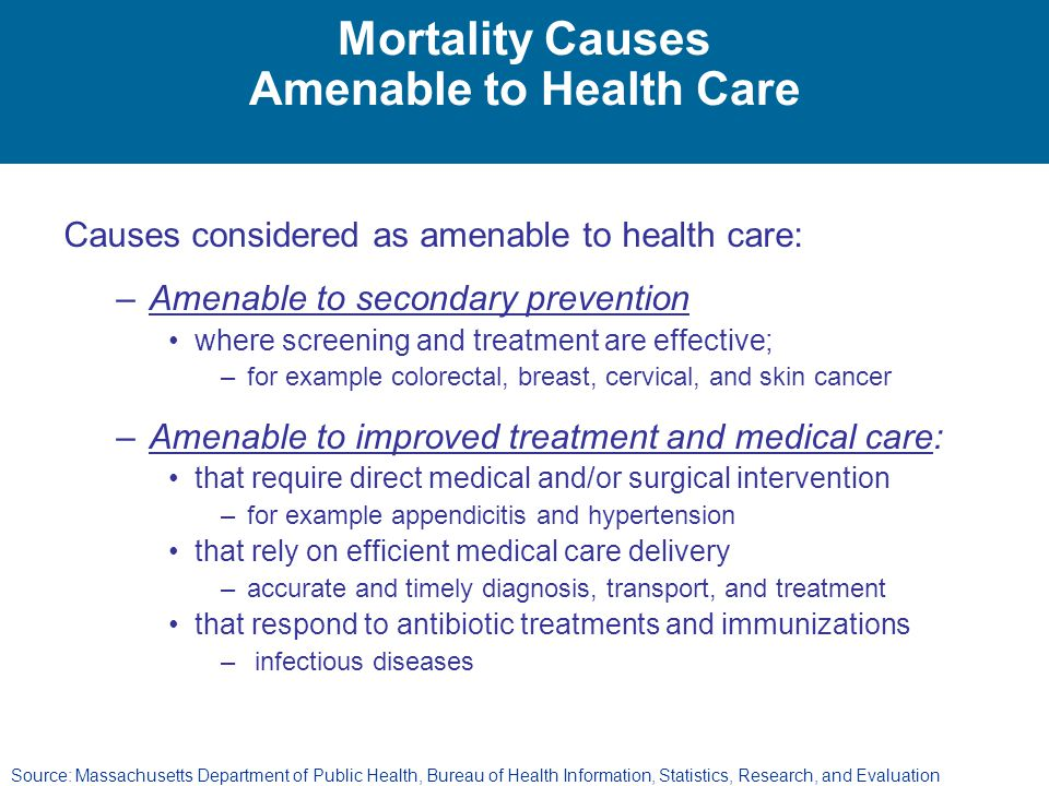 Mortality Causes Amenable to Health Care