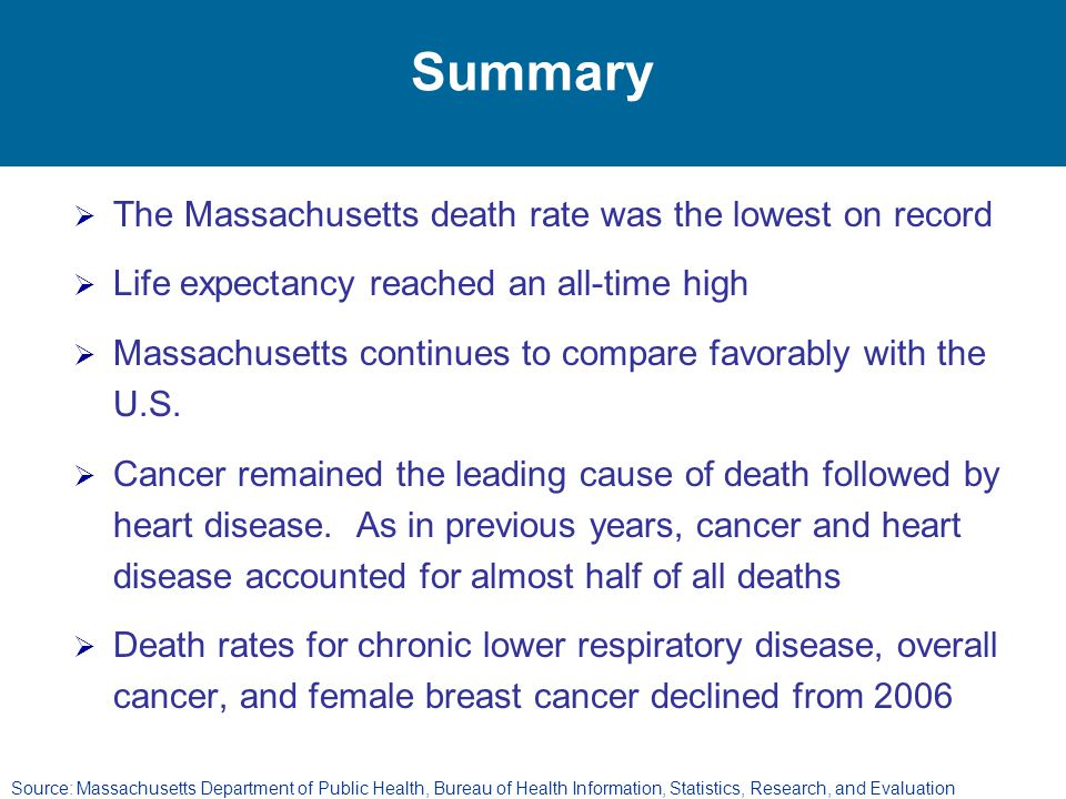 Summary The Massachusetts death rate was the lowest on record