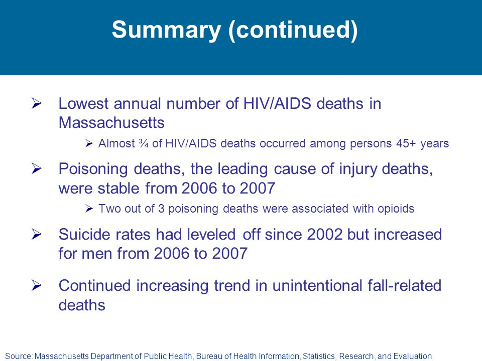 Summary (continued) Lowest annual number of HIV/AIDS deaths in Massachusetts. Almost ¾ of HIV/AIDS deaths occurred among persons 45+ years.