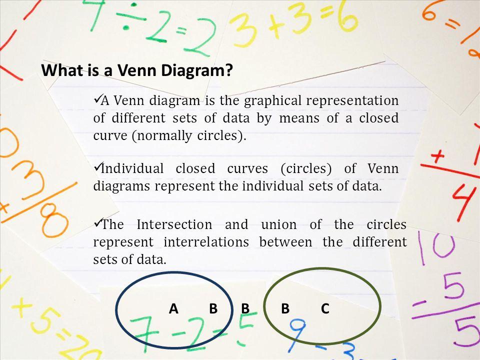 Venn Diagram Representation Yelomphonecompany