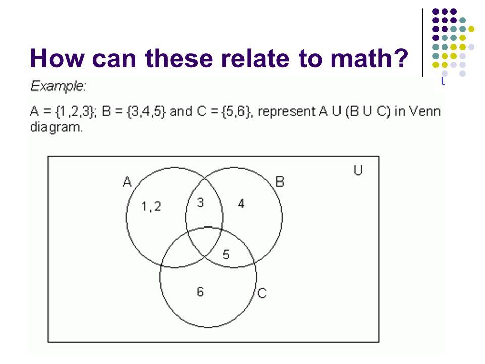 Venn diagram examples in logic vatozozdevelopment venn diagram examples in logic venn diagrams ppt video online download venn diagram examples in logic ccuart Images