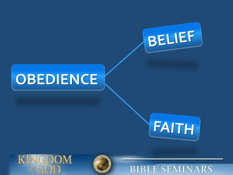 BELIEF OBEDIENCE FAITH