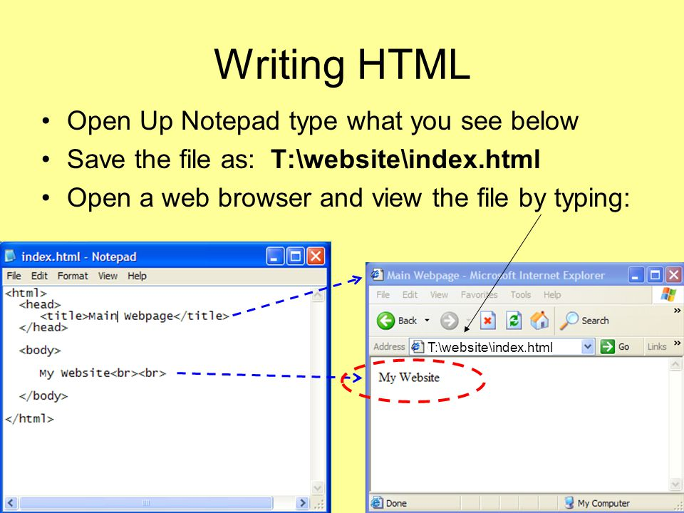 Writing HTML Open Up Notepad type what you see below