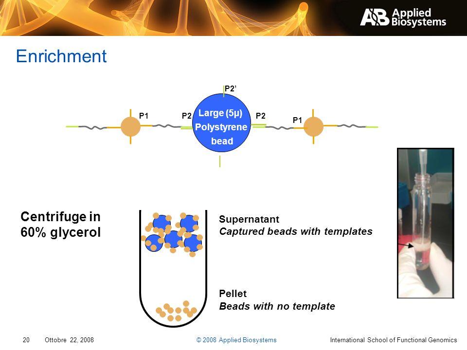 Enrichment Centrifuge in 60% glycerol Supernatant