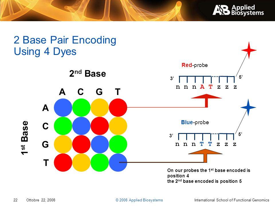 2 Base Pair Encoding Using 4 Dyes