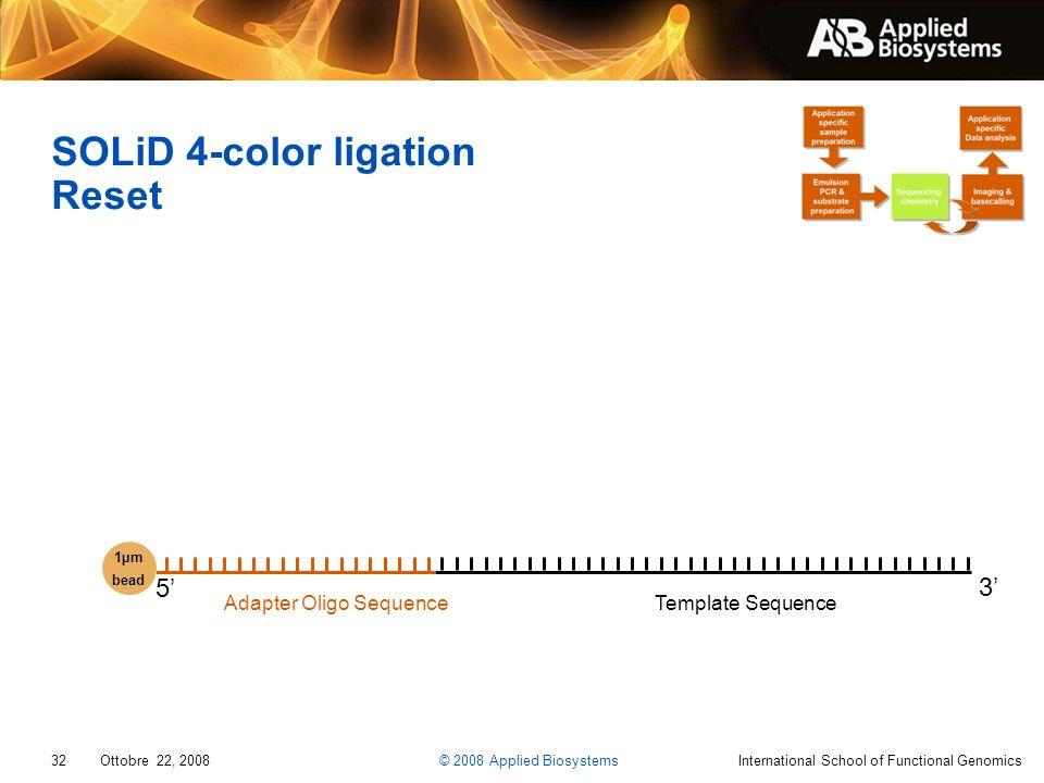 SOLiD 4-color ligation Reset