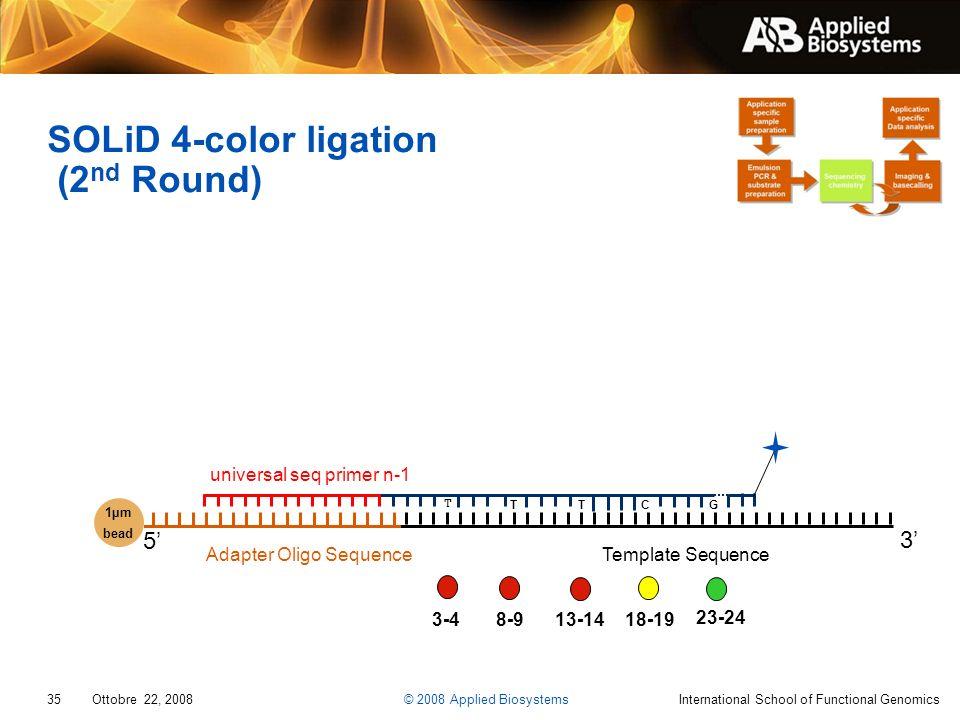 SOLiD 4-color ligation (2nd Round)