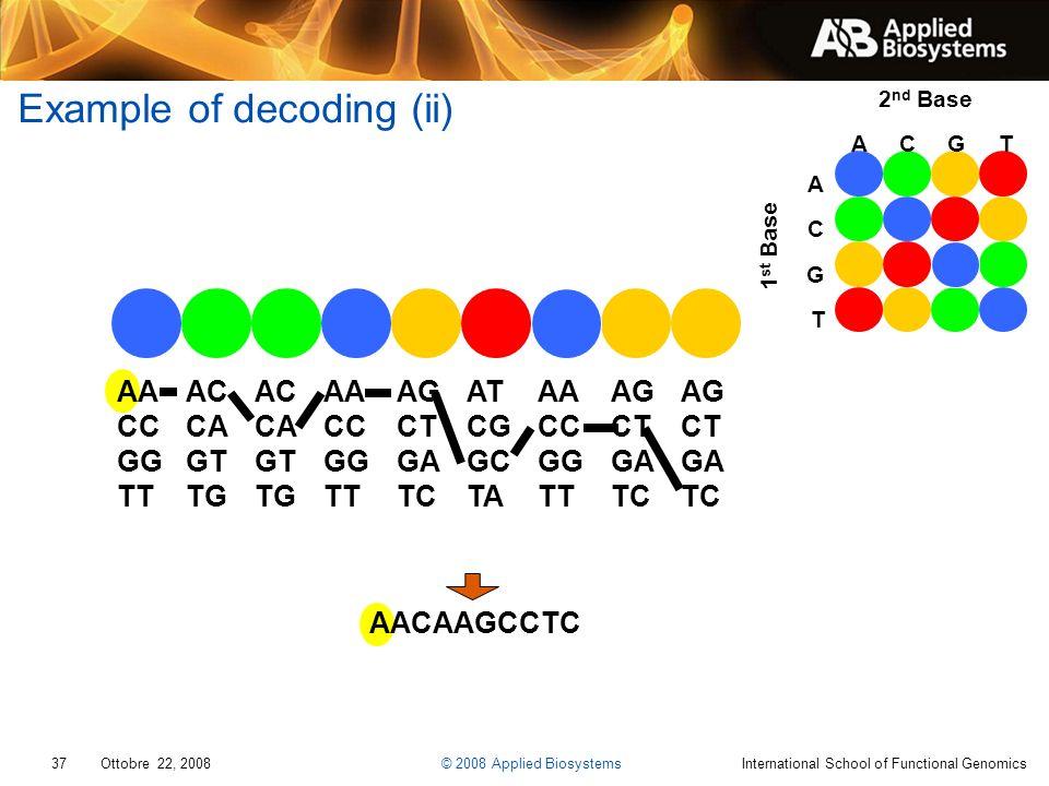 Example of decoding (ii)