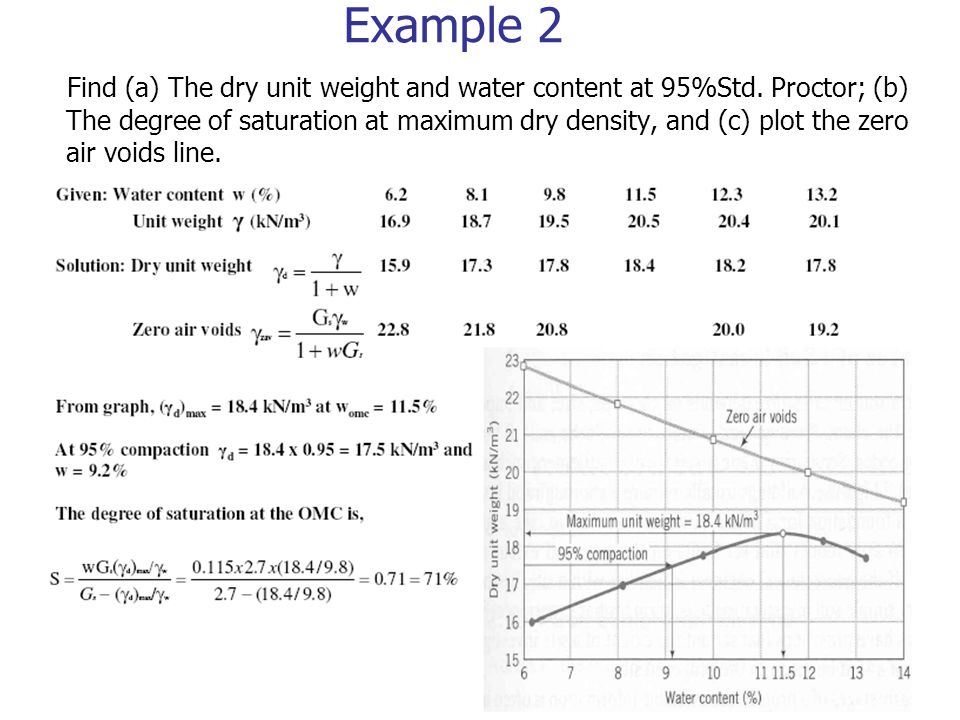 7 soil compaction das chapter 6 ppt video online for Soil unit weight