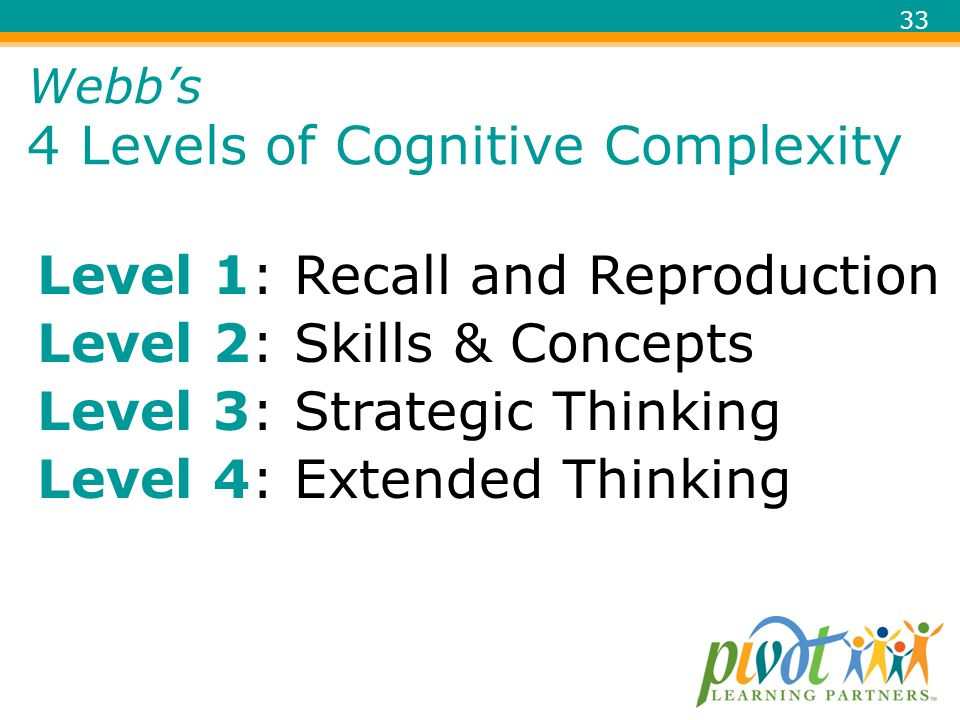 4 Levels of Cognitive Complexity