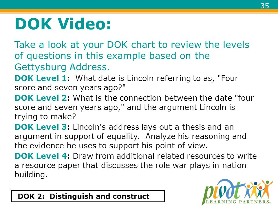DOK Video: Take a look at your DOK chart to review the levels of questions in this example based on the Gettysburg Address.