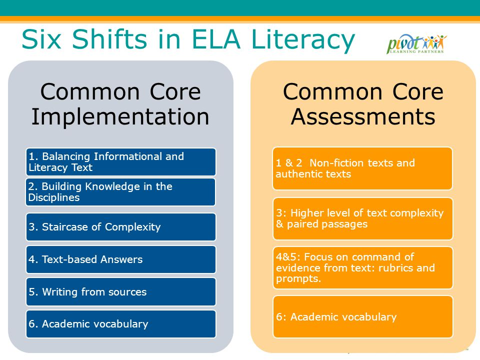 Six Shifts in ELA Literacy