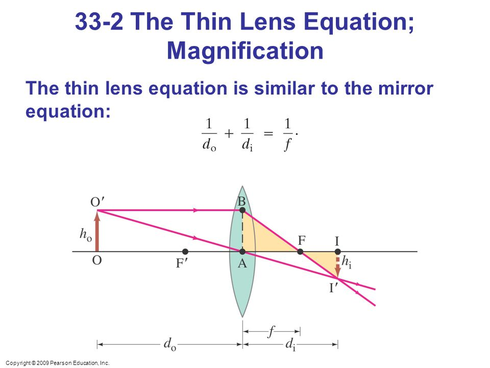 Chapter 33 lenses and optical instruments ppt video for Mirror formula