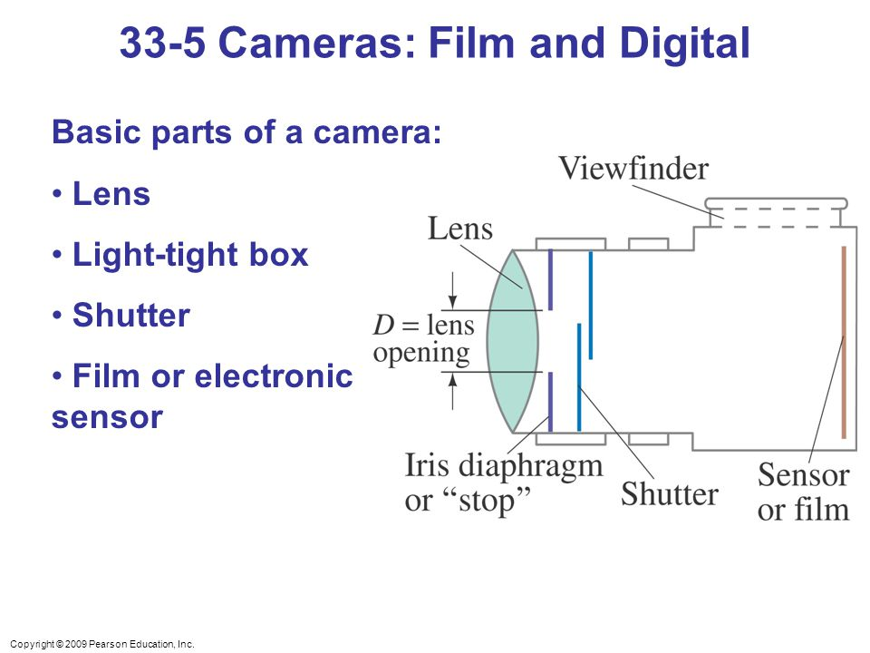 basic parts of video camera pdf