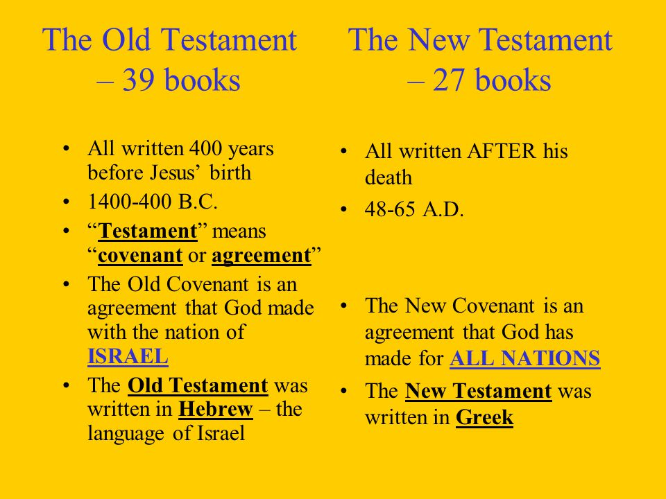 The Old Testament – 39 books