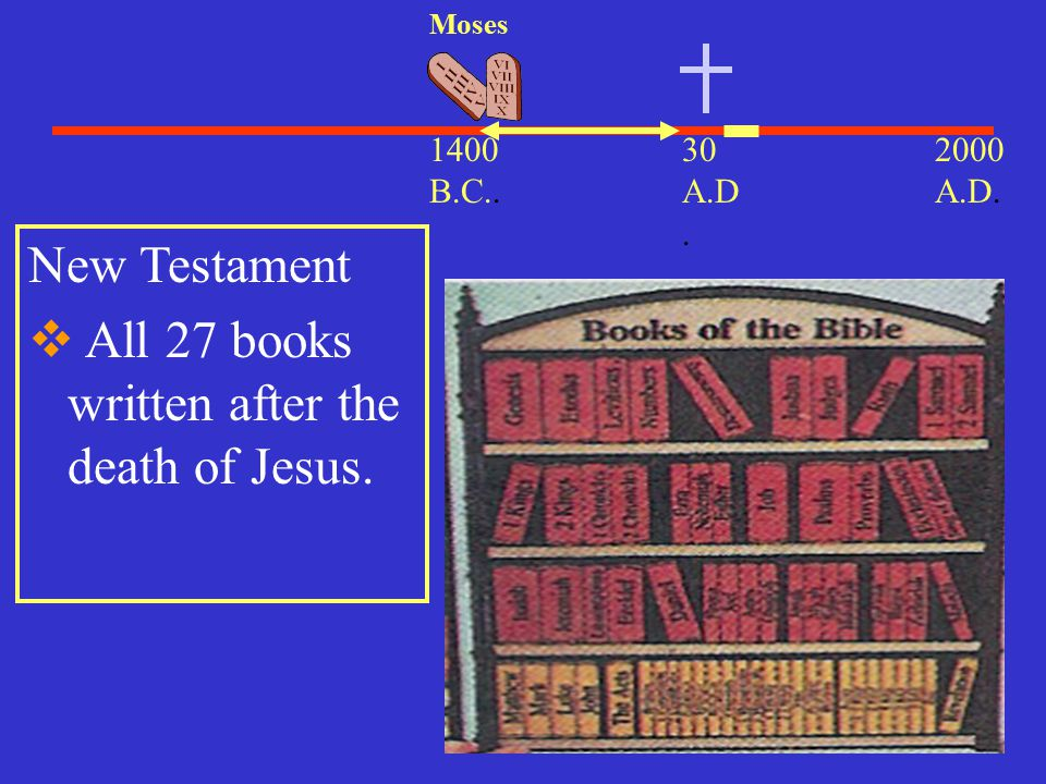 All 27 books written after the death of Jesus.