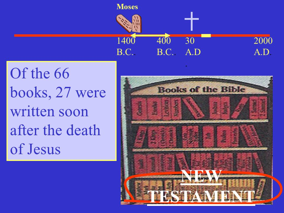 Moses 1400 B.C B.C.. 30 A.D A.D. Of the 66 books, 27 were written soon after the death of Jesus.