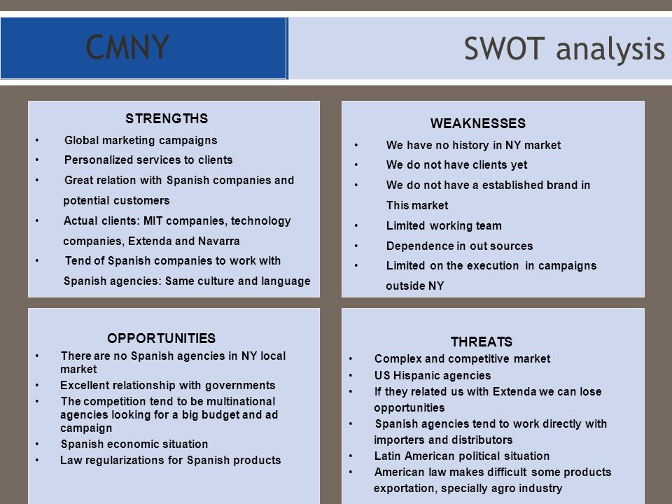 CMNY SWOT analysis STRENGTHS WEAKNESSES OPPORTUNITIES THREATS
