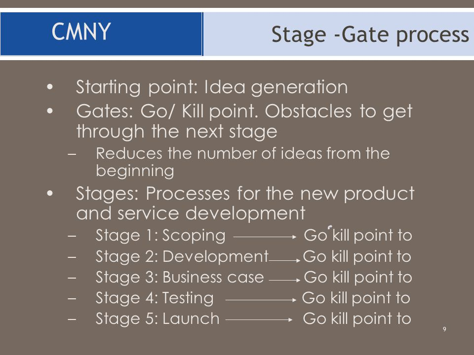 CMNY Stage -Gate process Starting point: Idea generation