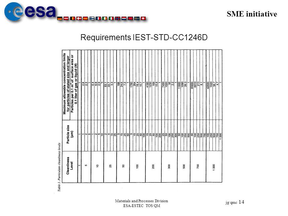 Requirements IEST-STD-CC1246D