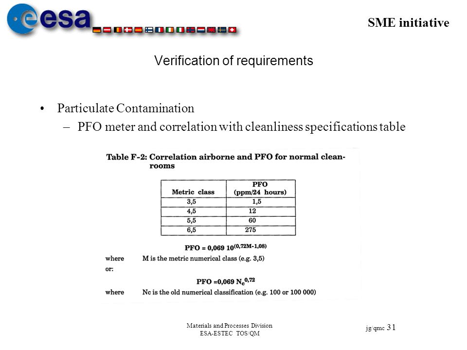 Verification of requirements