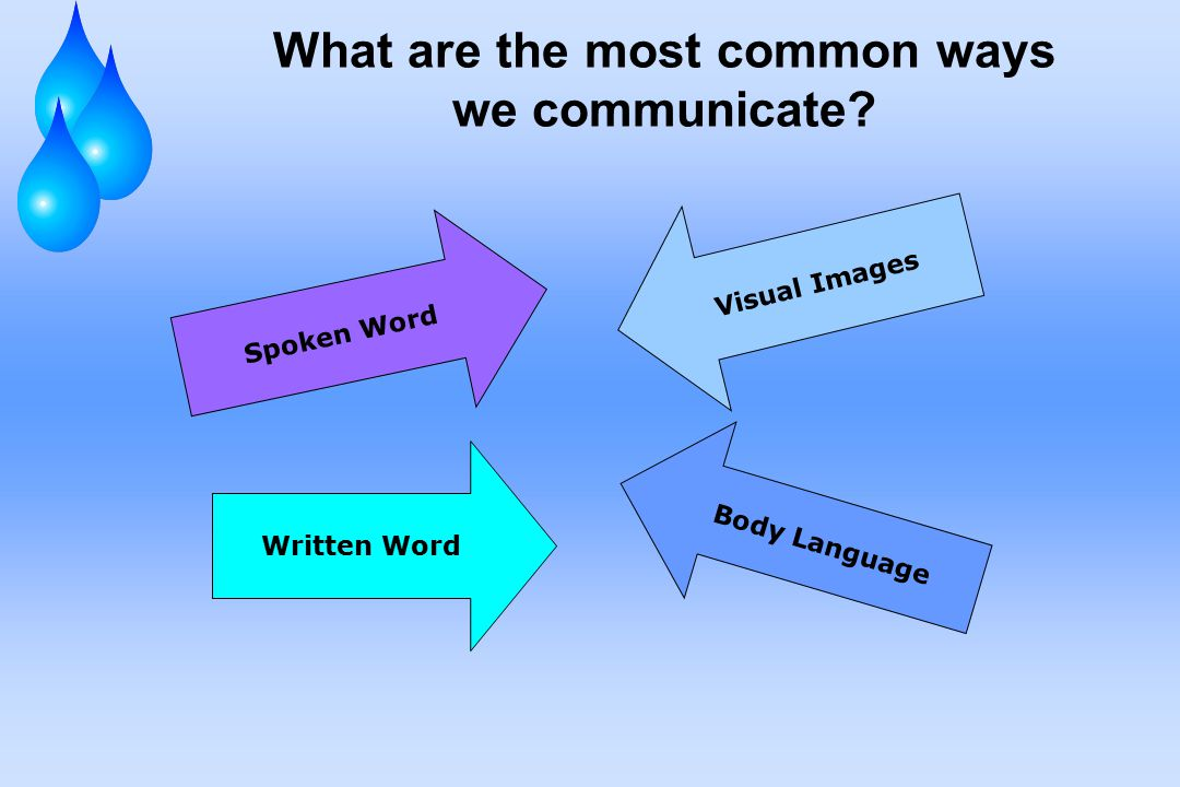 Workshop on effective communication ppt video online download what are the most common ways we communicate sciox Choice Image