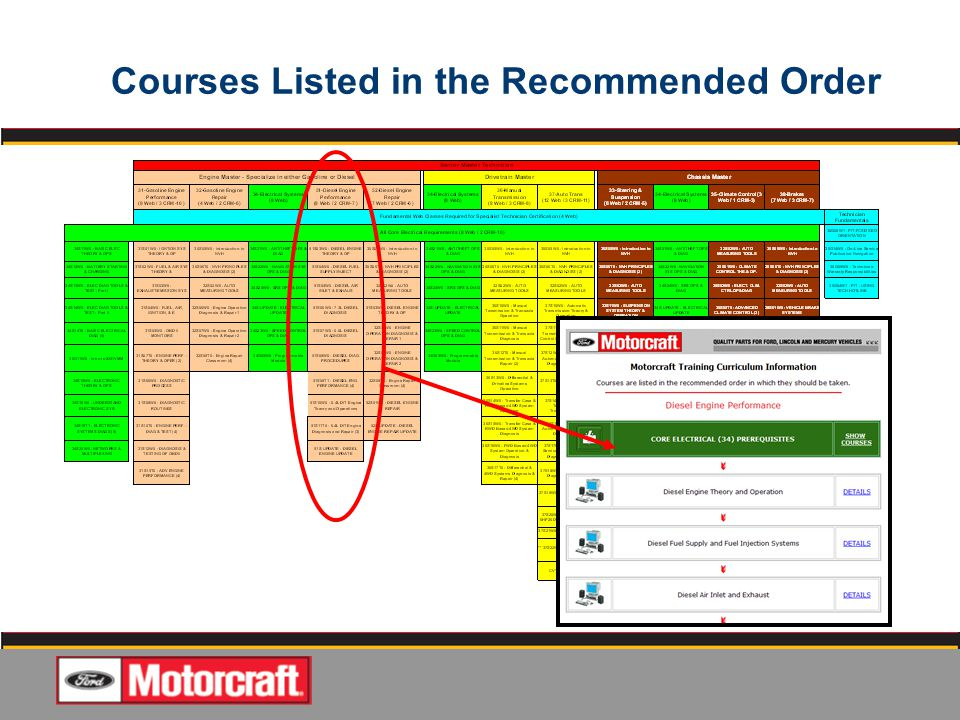 motorcraft service owners manual choice image