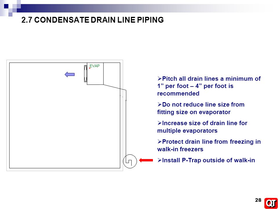 how to clean condensate drain line