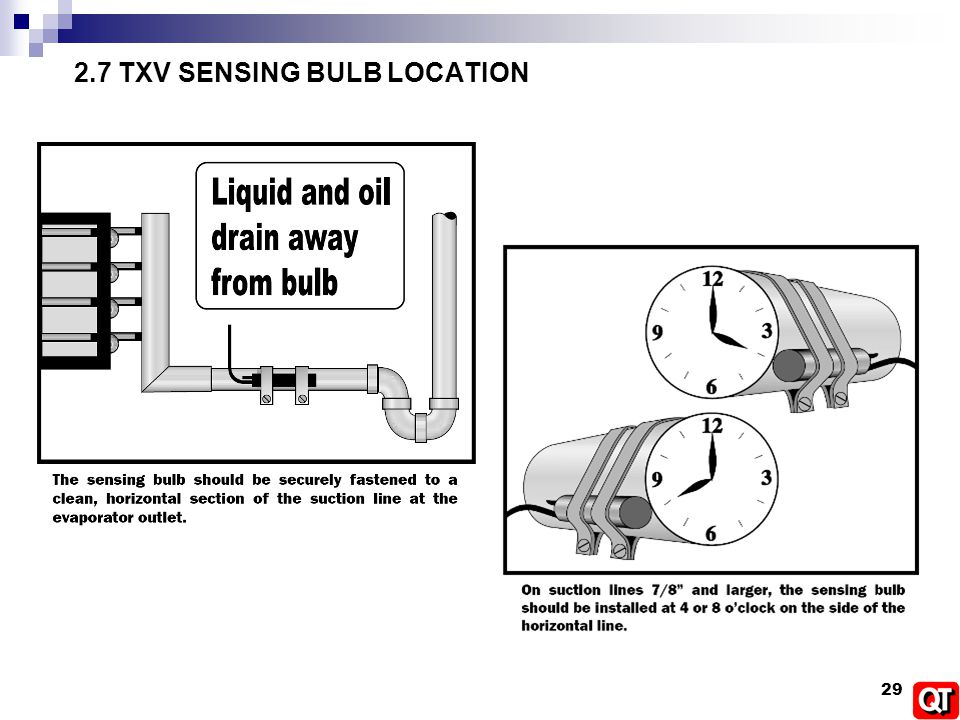 how to tell if a txv valve is bad