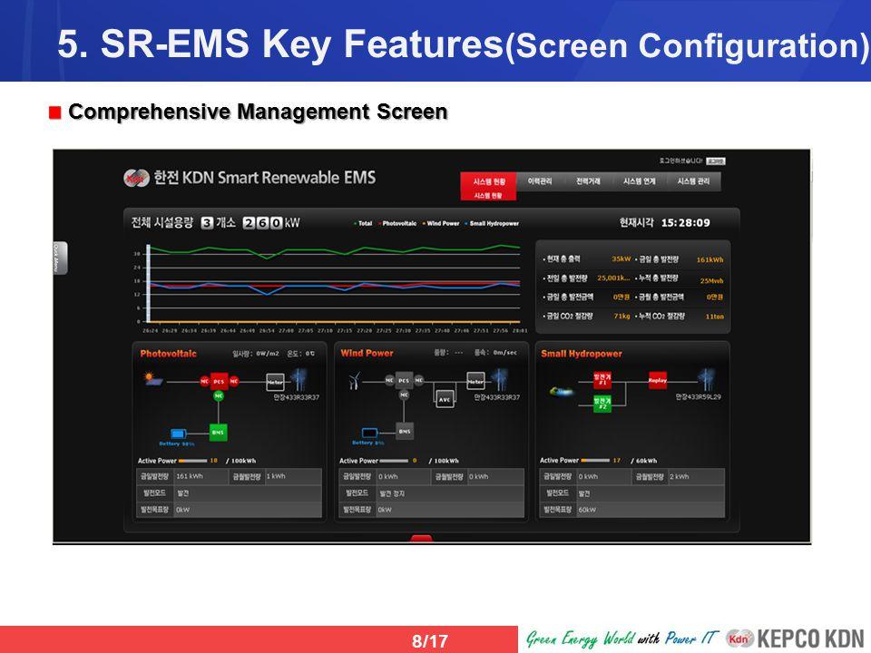 Trading ems system