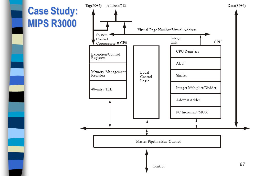 Operations management case study mandexor memory